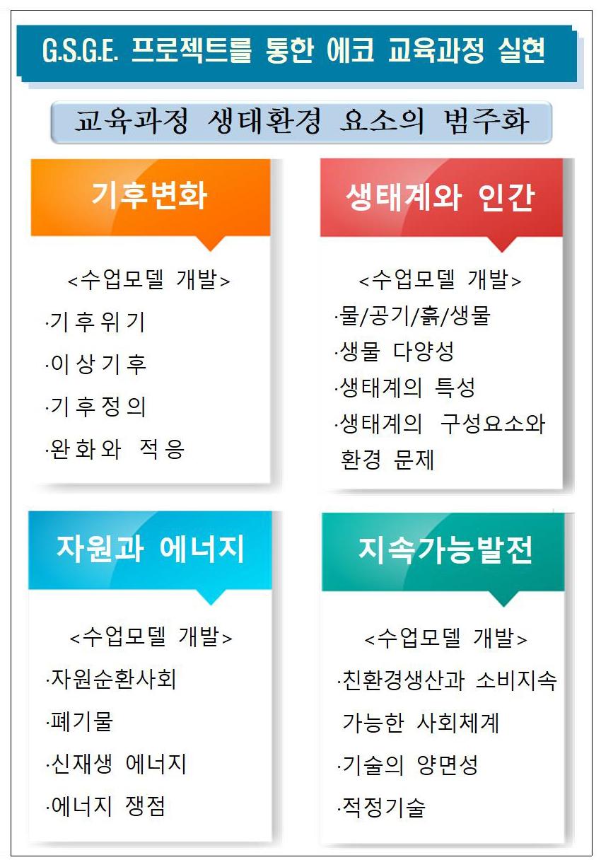 (연구학교)연구학교 현황4